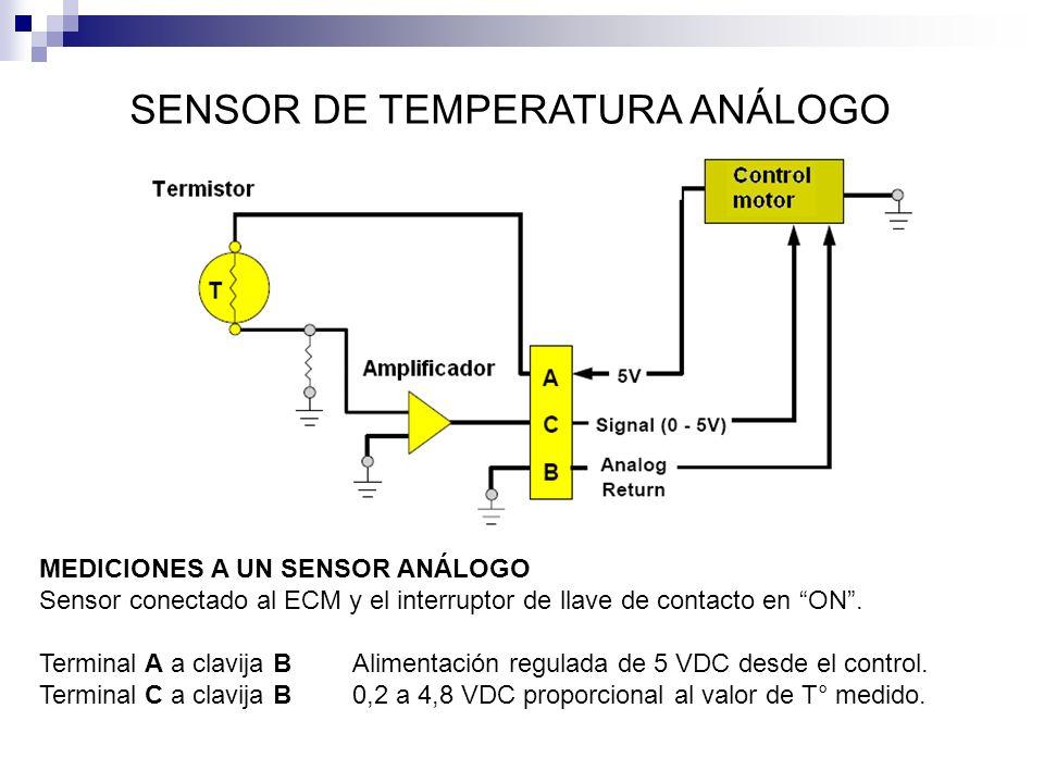 SENSOR DE TEMPERATURA ANÁLOGO