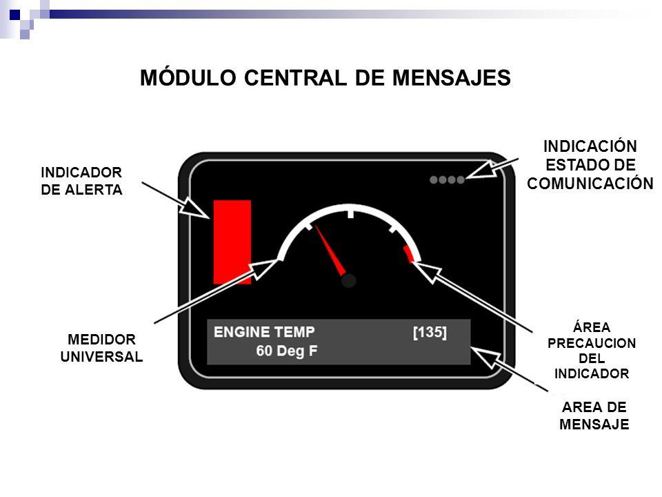INDICACIÓN ESTADO DE COMUNICACIÓN ÁREA PRECAUCION DEL INDICADOR