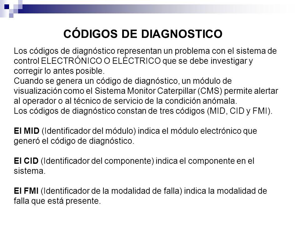 CÓDIGOS DE DIAGNOSTICO