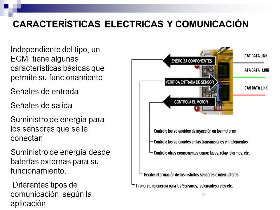 CARACTERÍSTICAS ELECTRICAS Y COMUNICACIÓN