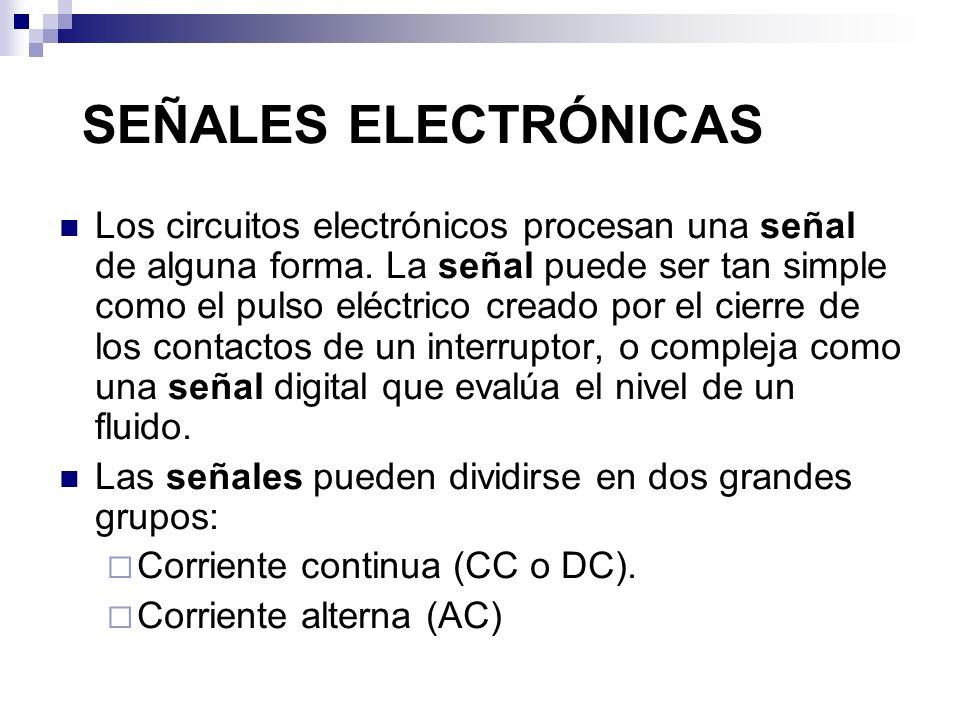SEÑALES ELECTRÓNICAS
