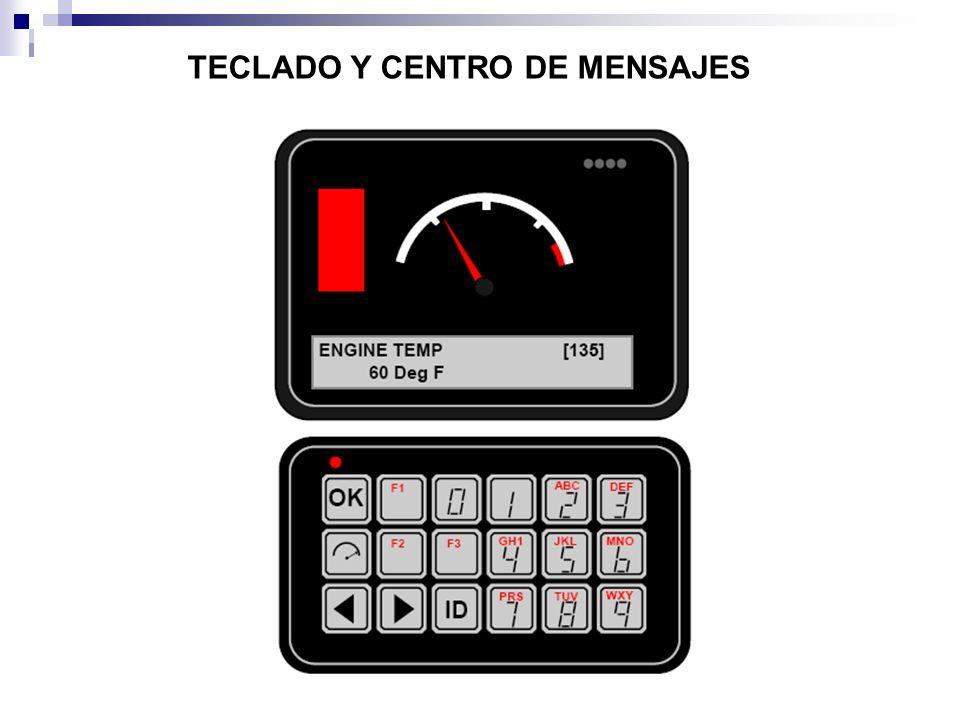 TECLADO Y CENTRO DE MENSAJES