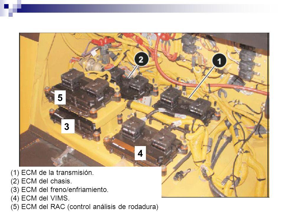 5 3 4 (1) ECM de la transmisión. (2) ECM del chasis.