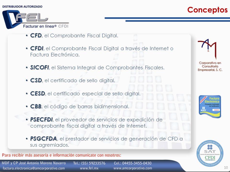 Conceptos CFD, el Comprobante Fiscal Digital.
