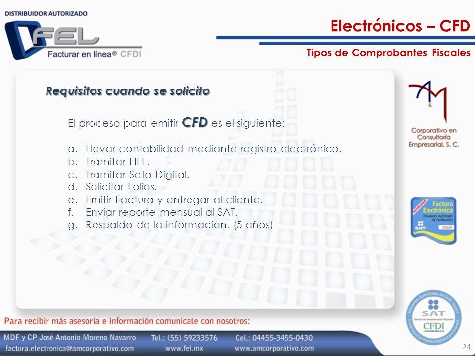 Electrónicos – CFD Requisitos cuando se solicito