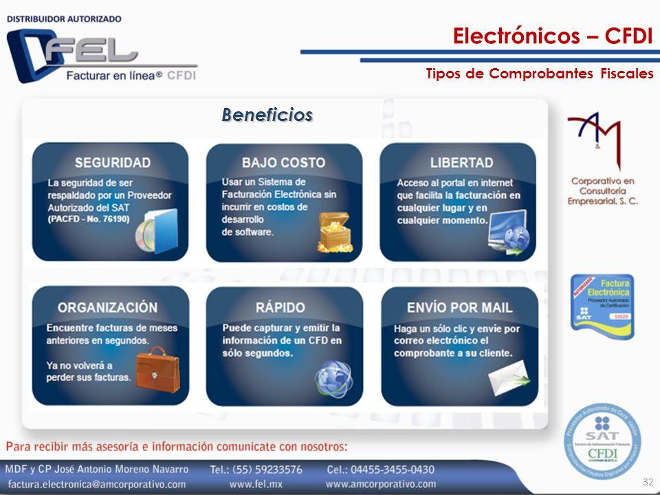 Electrónicos – CFDI Tipos de Comprobantes Fiscales Beneficios