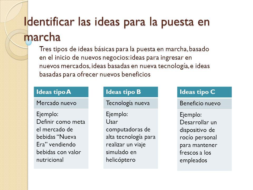 Identificar las ideas para la puesta en marcha