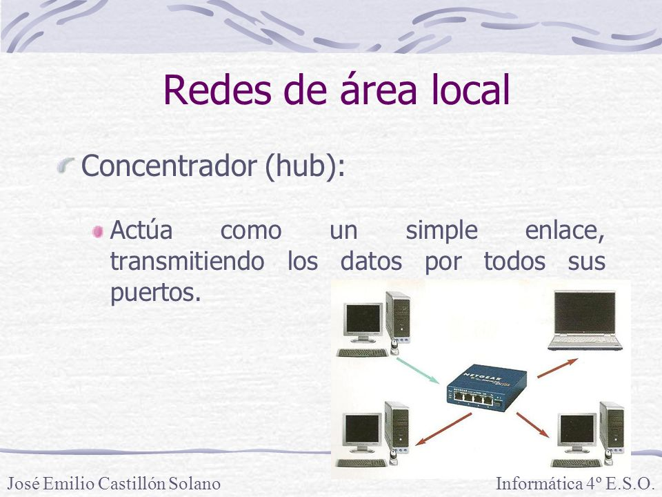 Redes de área local Concentrador (hub):