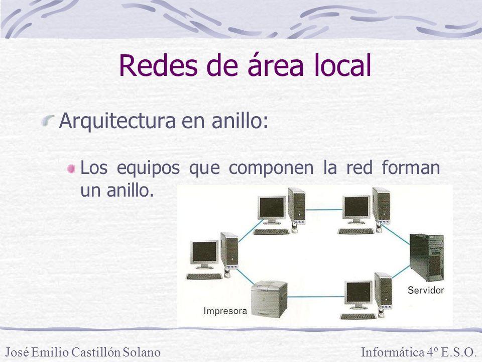 Redes de área local Arquitectura en anillo: