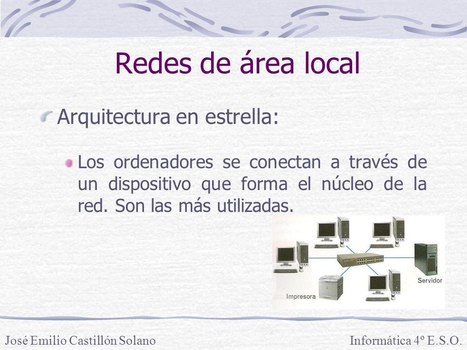 Redes de área local Arquitectura en estrella: