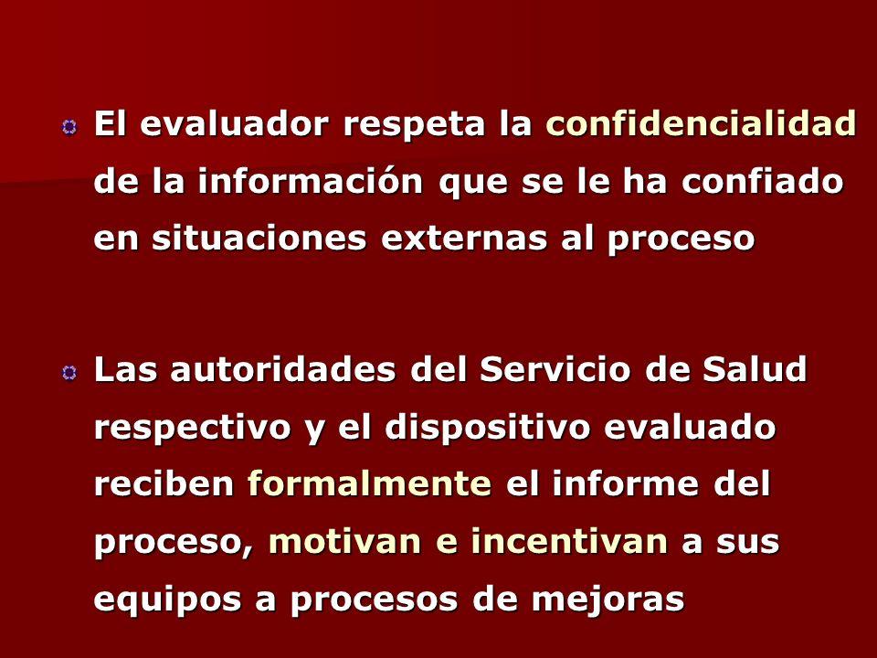 El evaluador respeta la confidencialidad de la información que se le ha confiado en situaciones externas al proceso