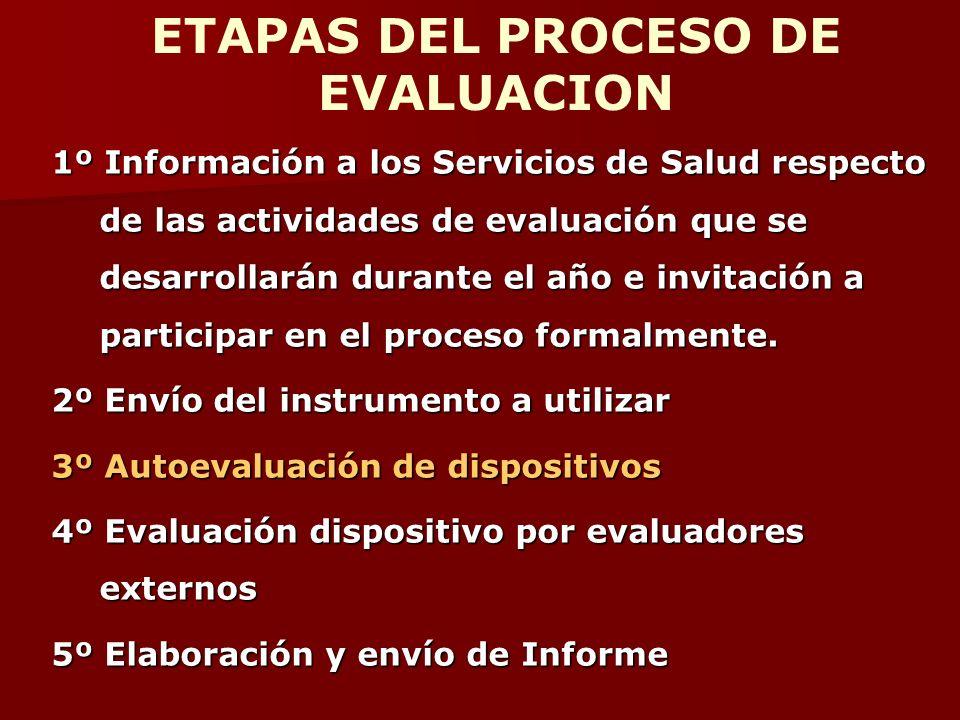 ETAPAS DEL PROCESO DE EVALUACION