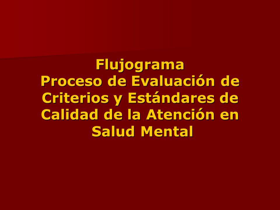 Flujograma Proceso de Evaluación de Criterios y Estándares de Calidad de la Atención en Salud Mental