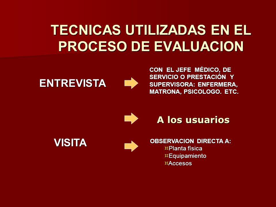 TECNICAS UTILIZADAS EN EL PROCESO DE EVALUACION