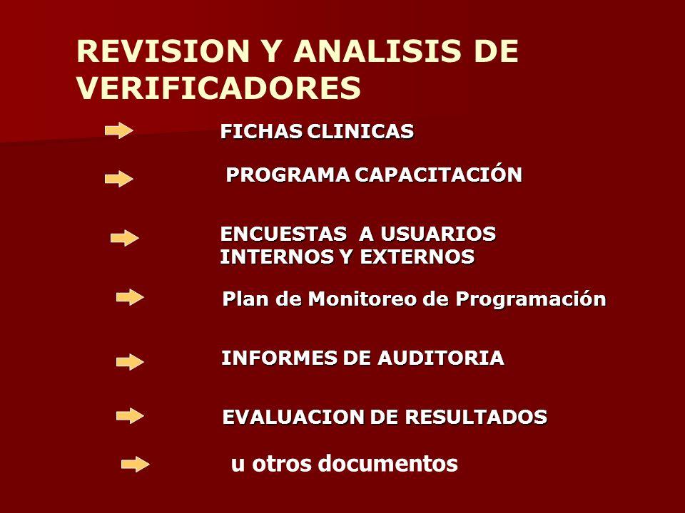 REVISION Y ANALISIS DE VERIFICADORES
