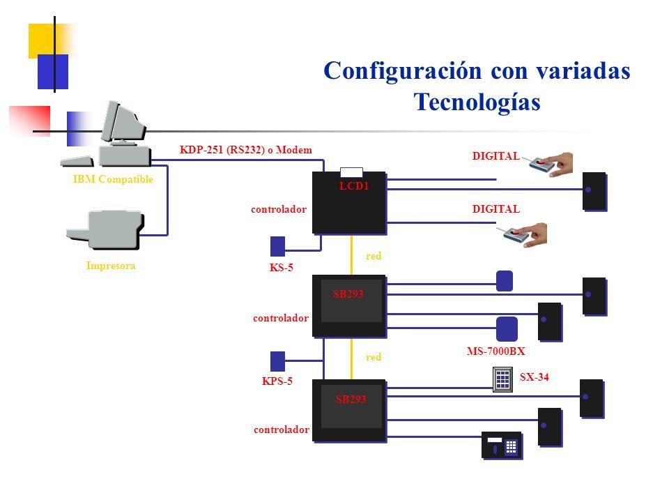 Configuración con variadas Tecnologías
