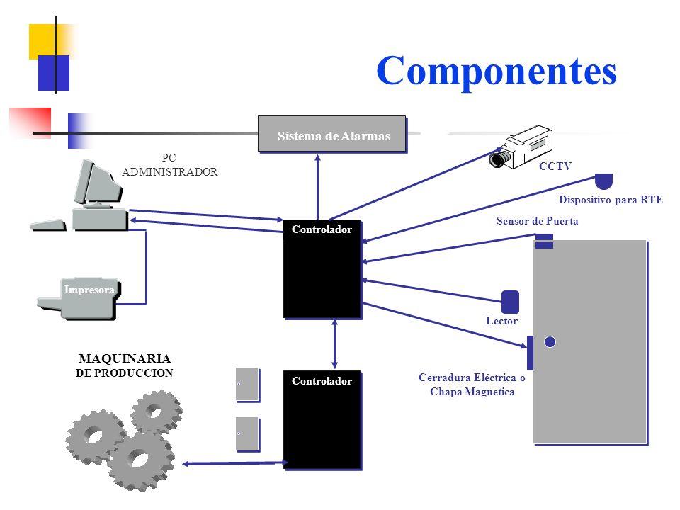 MAQUINARIA DE PRODUCCION Cerradura Eléctrica o Chapa Magnetica