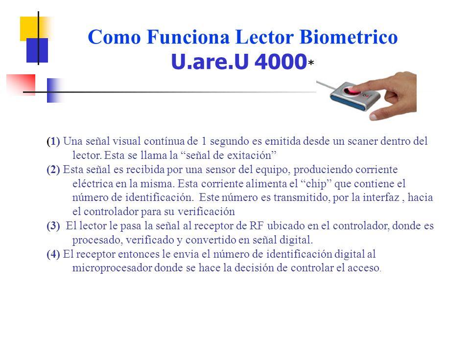 Como Funciona Lector Biometrico U.are.U 4000*