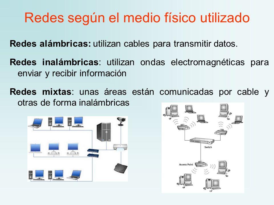 Redes según el medio físico utilizado