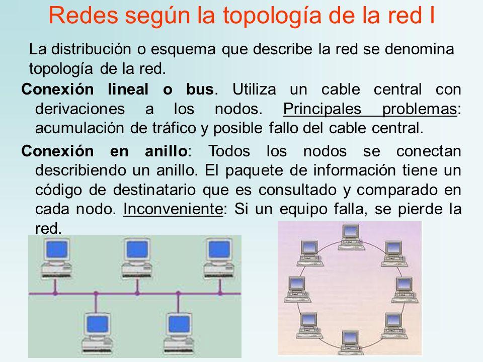 Redes según la topología de la red I