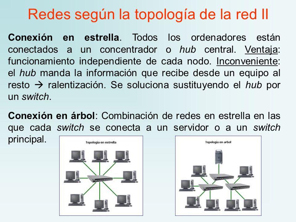 Redes según la topología de la red II
