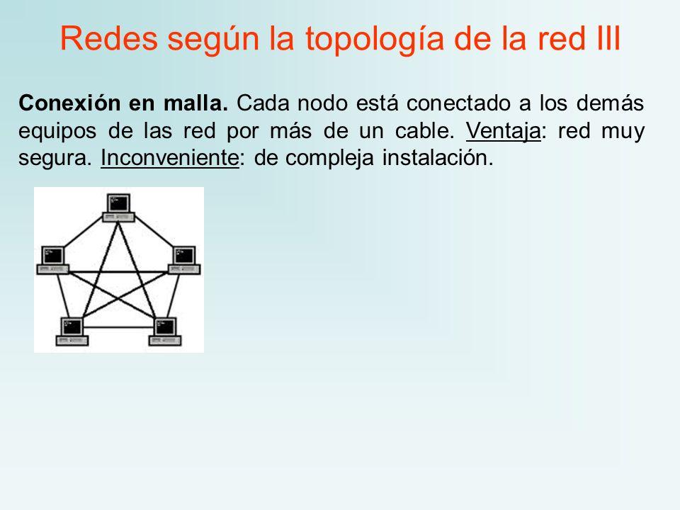 Redes según la topología de la red III