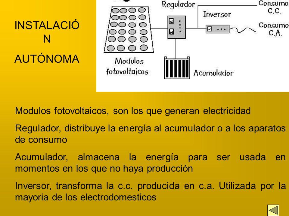 INSTALACIÓN AUTÓNOMA. Modulos fotovoltaicos, son los que generan electricidad.