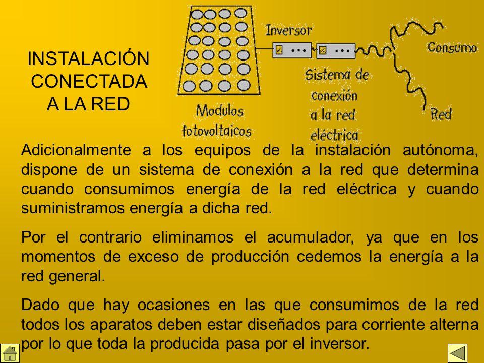 INSTALACIÓN CONECTADA A LA RED