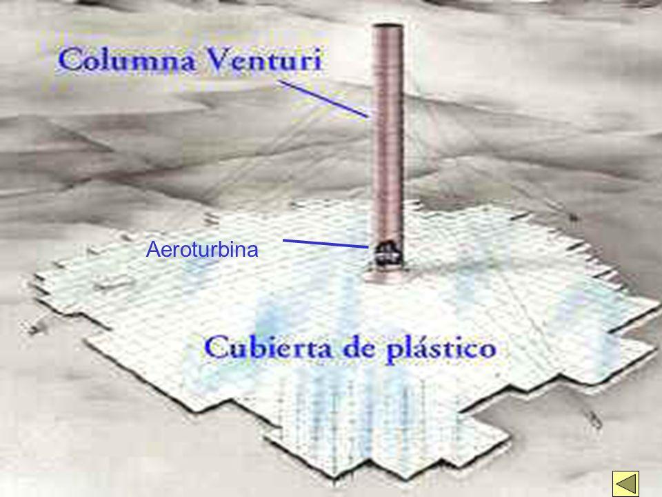 Aeroturbina