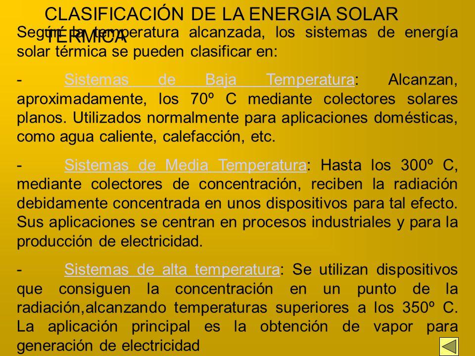 CLASIFICACIÓN DE LA ENERGIA SOLAR TÉRMICA