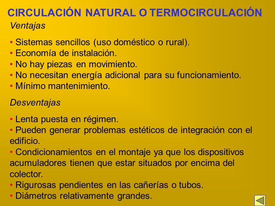 CIRCULACIÓN NATURAL O TERMOCIRCULACIÓN