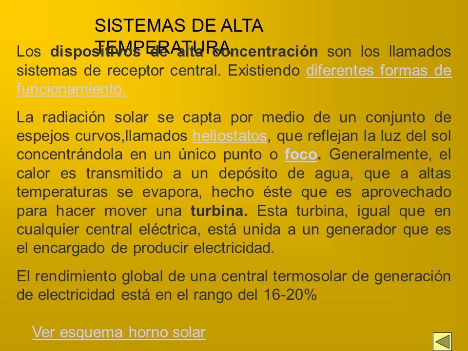 SISTEMAS DE ALTA TEMPERATURA