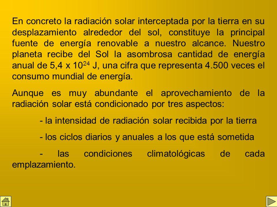En concreto la radiación solar interceptada por la tierra en su desplazamiento alrededor del sol, constituye la principal fuente de energía renovable a nuestro alcance. Nuestro planeta recibe del Sol la asombrosa cantidad de energía anual de 5,4 x 1024 J, una cifra que representa 4.500 veces el consumo mundial de energía.