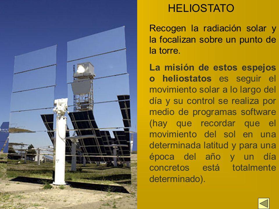 HELIOSTATO Recogen la radiación solar y la focalizan sobre un punto de la torre.