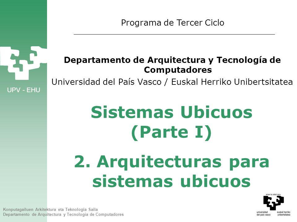Sistemas Ubicuos (Parte I) 2. Arquitecturas para sistemas ubicuos