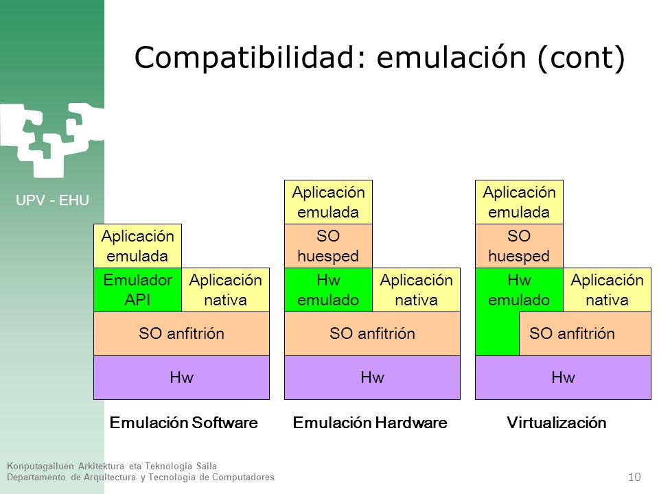 Compatibilidad: emulación (cont)