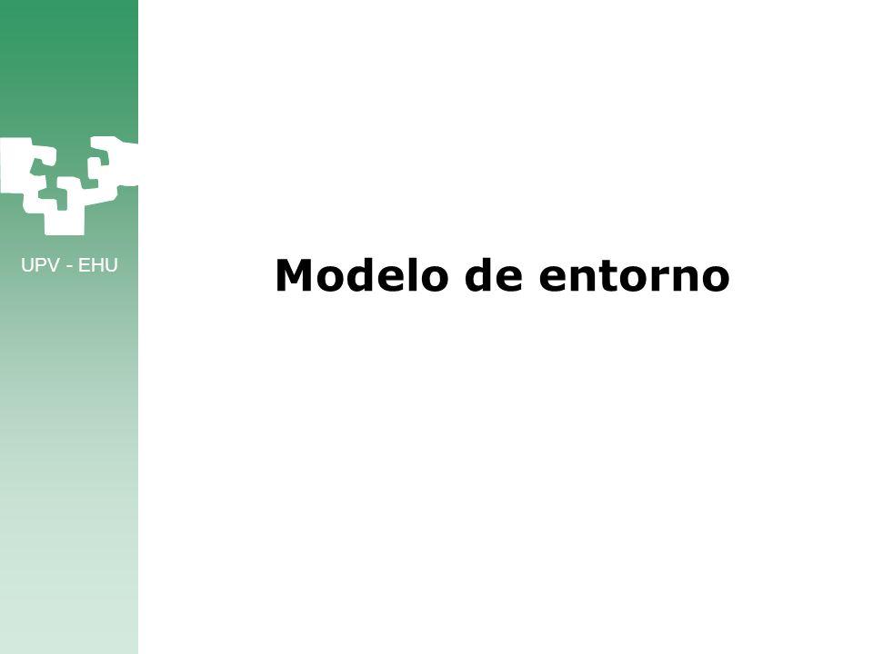 Modelo de entorno