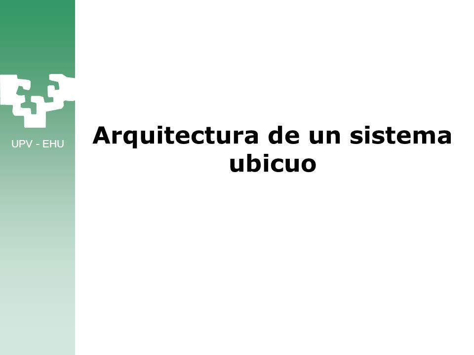Arquitectura de un sistema ubicuo