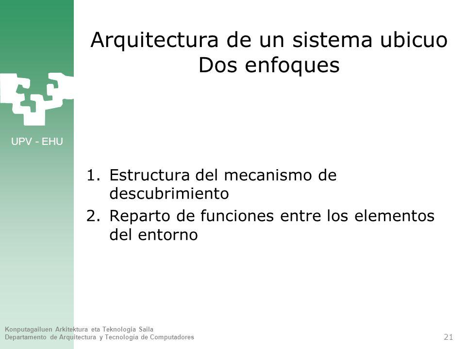 Arquitectura de un sistema ubicuo Dos enfoques