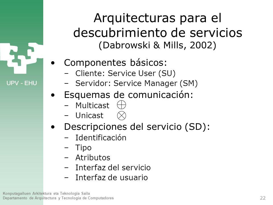 Arquitecturas para el descubrimiento de servicios (Dabrowski & Mills, 2002)