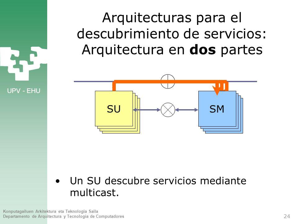 Arquitecturas para el descubrimiento de servicios: Arquitectura en dos partes