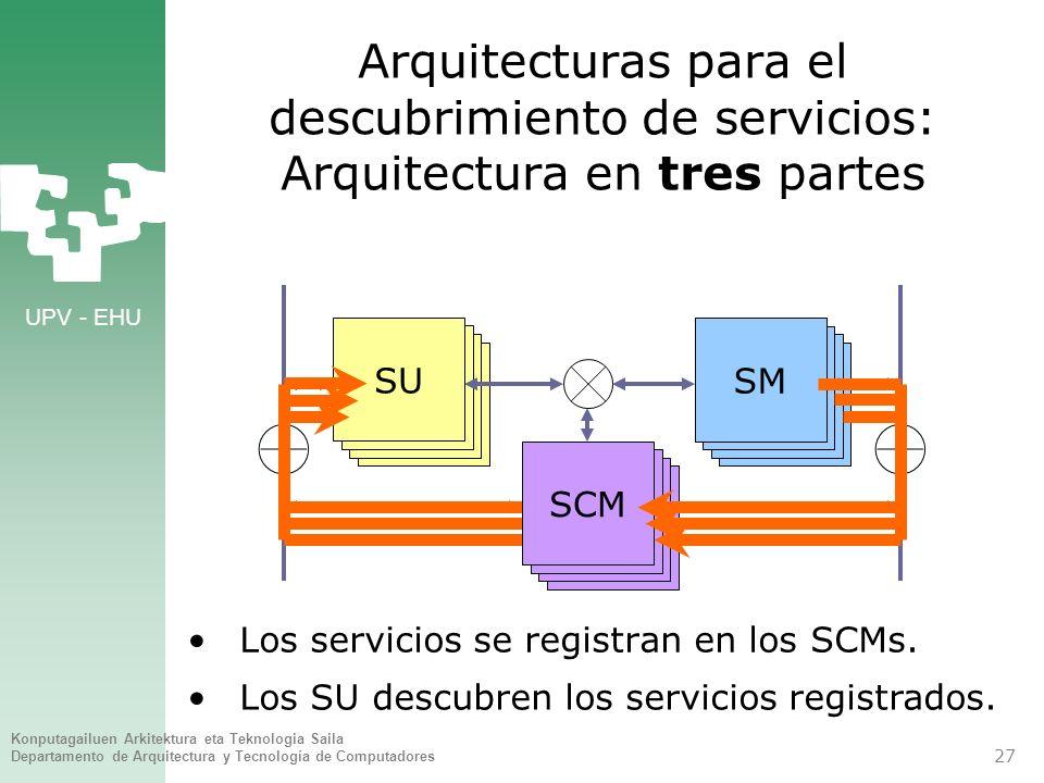 Arquitecturas para el descubrimiento de servicios: Arquitectura en tres partes