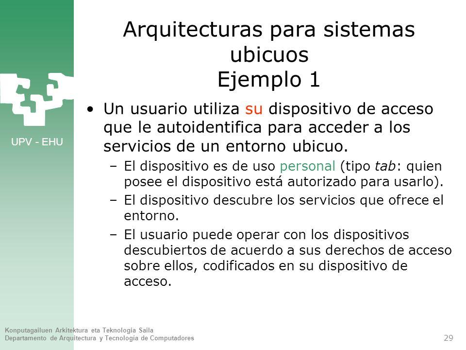 Arquitecturas para sistemas ubicuos Ejemplo 1