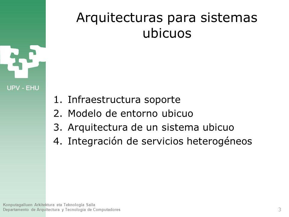 Arquitecturas para sistemas ubicuos