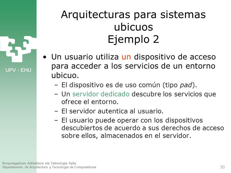 Arquitecturas para sistemas ubicuos Ejemplo 2