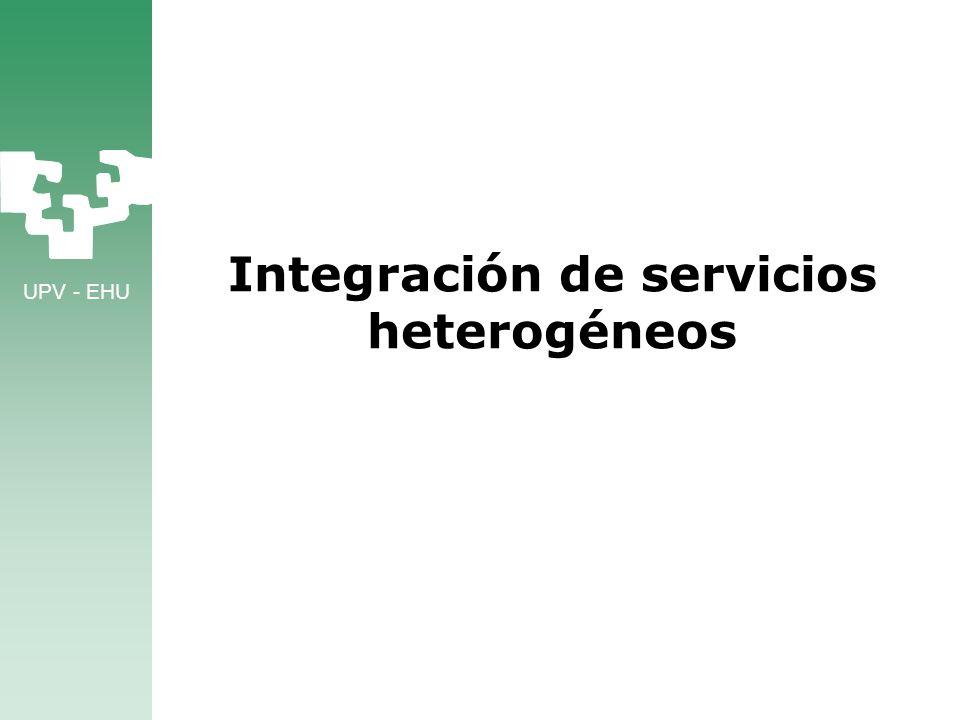 Integración de servicios heterogéneos