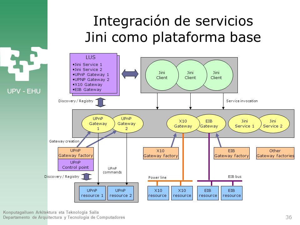 Integración de servicios Jini como plataforma base