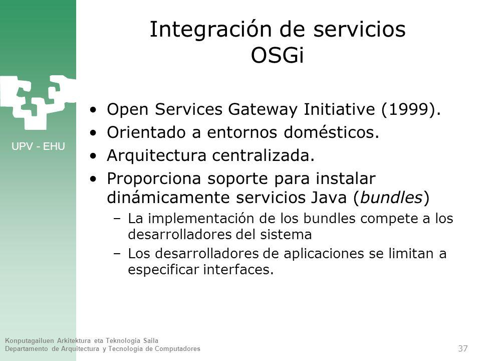 Integración de servicios OSGi