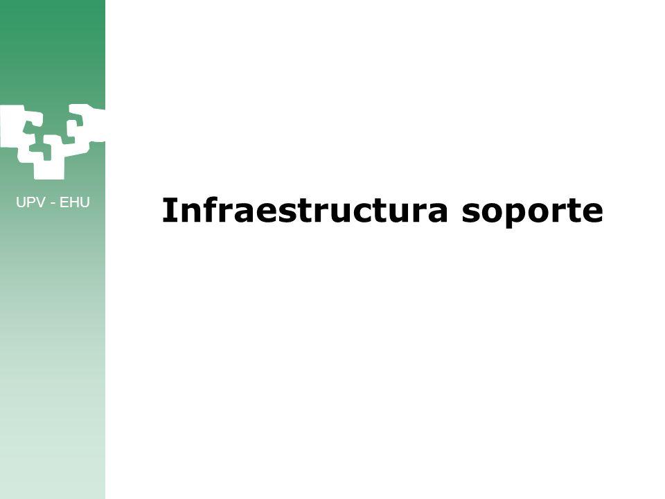 Infraestructura soporte