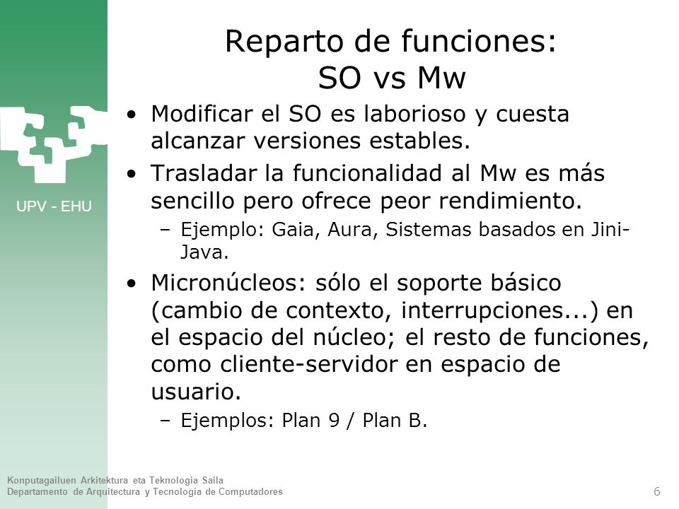 Reparto de funciones: SO vs Mw